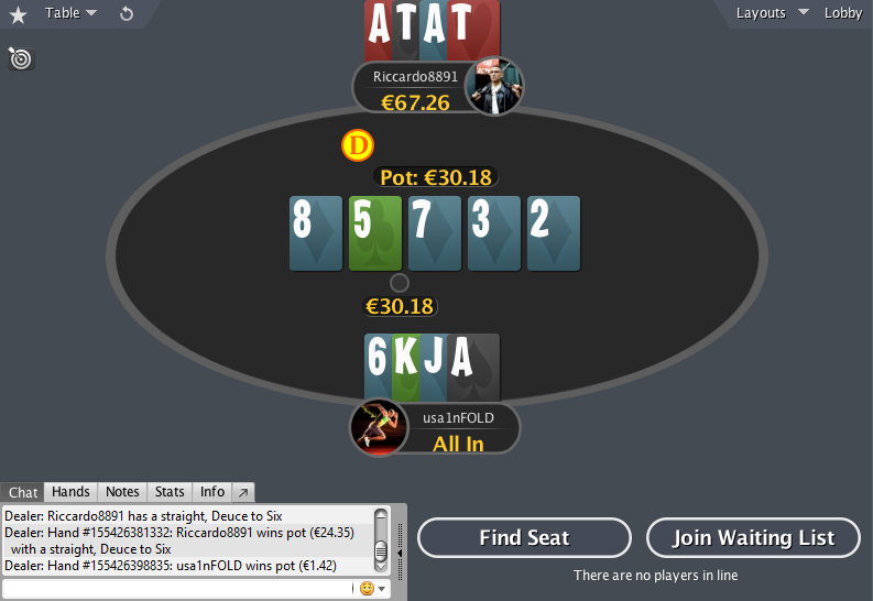 PokerStars mod PLO HU SD