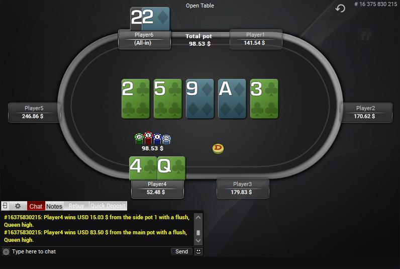 PokerStars Clone for PartyPoker 08