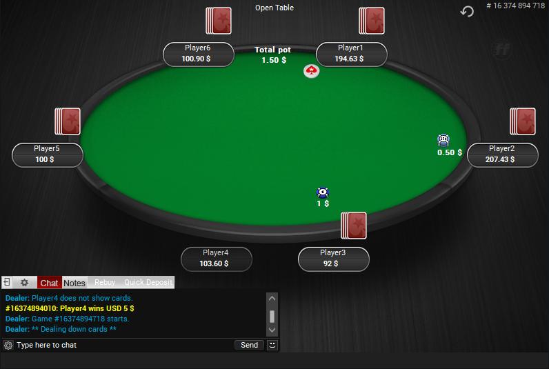 PokerStars Clone for PartyPoker 24