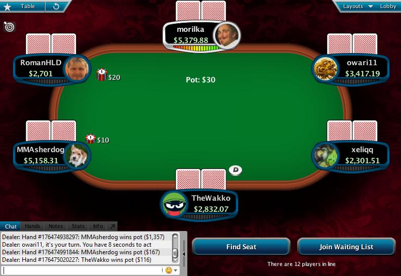 Full Tilt Clone for PokerStars 27