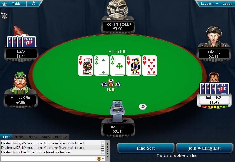 Full Tilt Clone for PokerStars 34