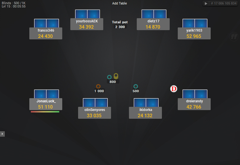PartyPoker Mod The Zone 32