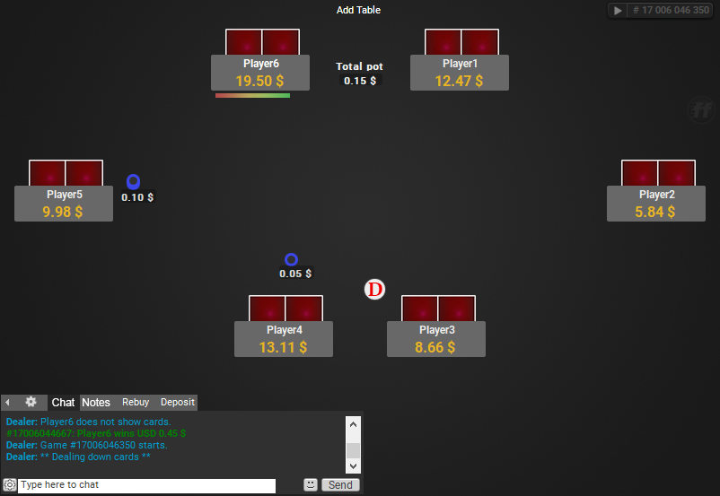 PartyPoker Mod The Zone 37