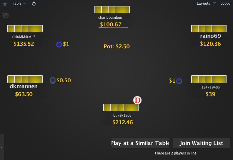 The Zone for PokerStars 08