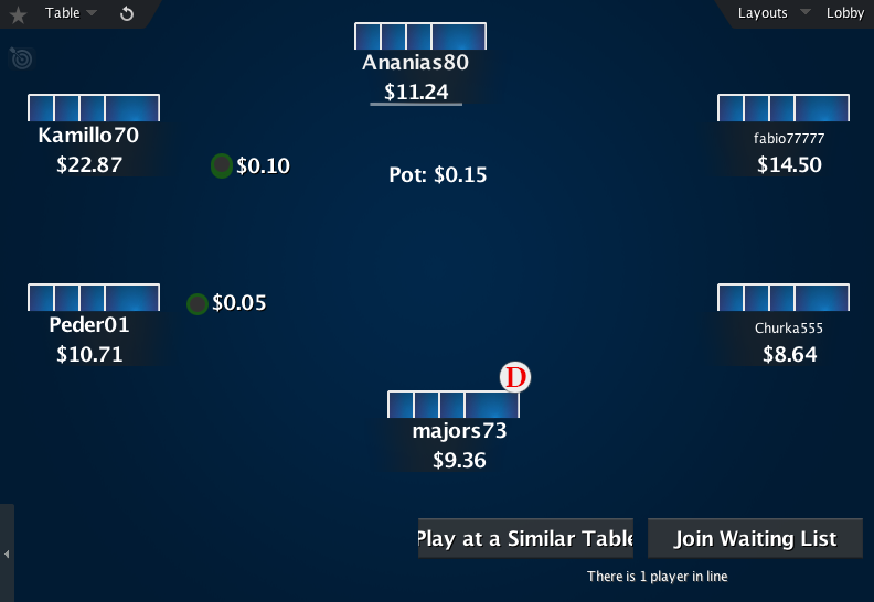 The Zone for PokerStars 09