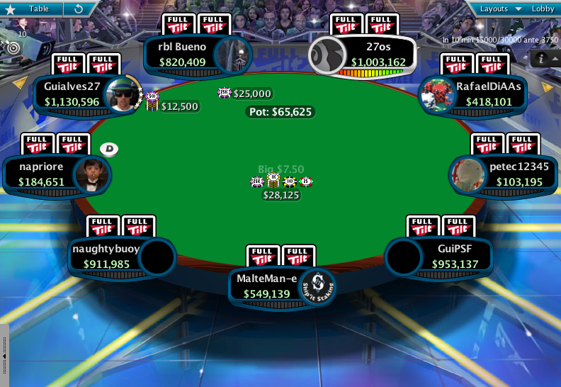Full Tilt Clone for PokerStars 11