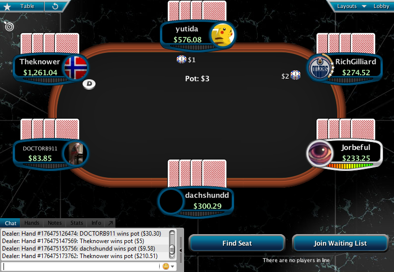 Full Tilt Clone for PokerStars 26