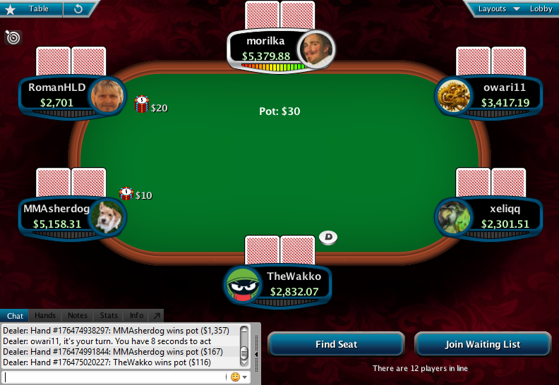 Full Tilt Clone for PokerStars 27