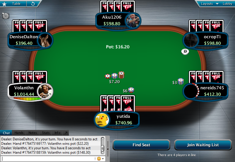Full Tilt Clone for PokerStars 28