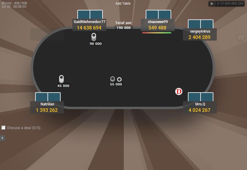 PartyPoker Mod GTO V.2 29