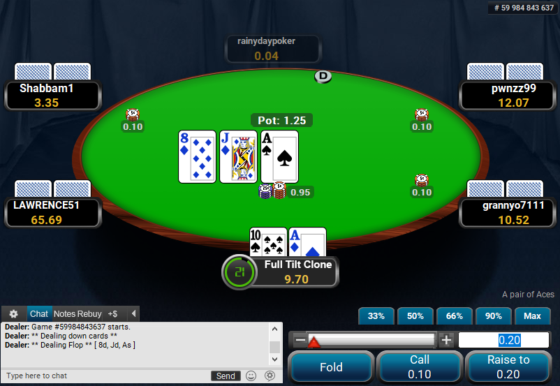 Full Tilt Clone for PartyPoker Action Buttons