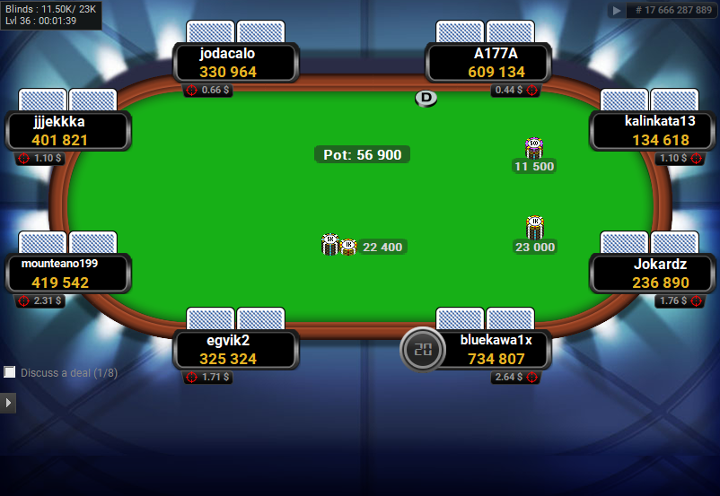 Full Tilt Clone for PartyPoker Final Table Racetrack