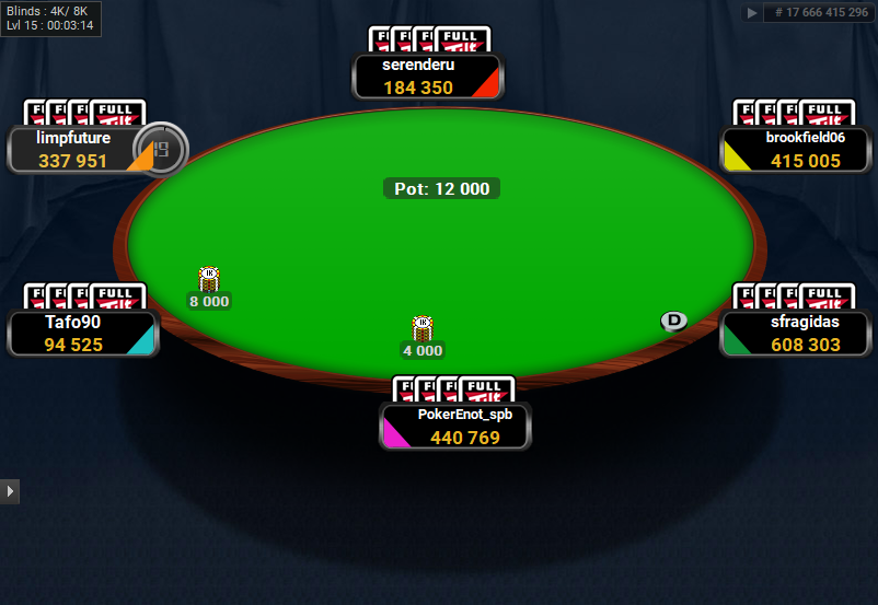 Full Tilt Clone for PartyPoker Player Note Labels