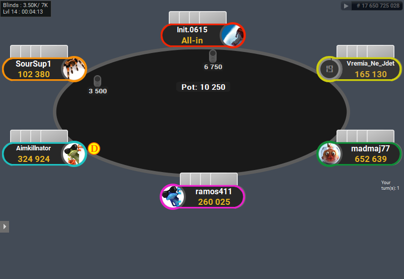 GTO Theme for PartyPoker Colour Notes