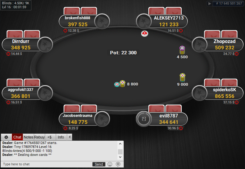 PokerStars Clone for PartyPoker Bounty MTT