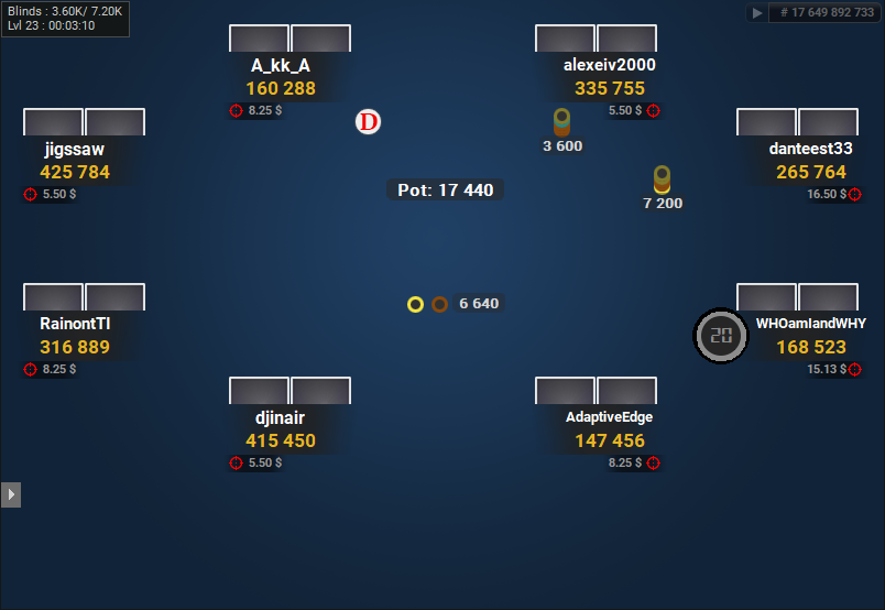 The Zone for PartyPoker Blue Table MTT