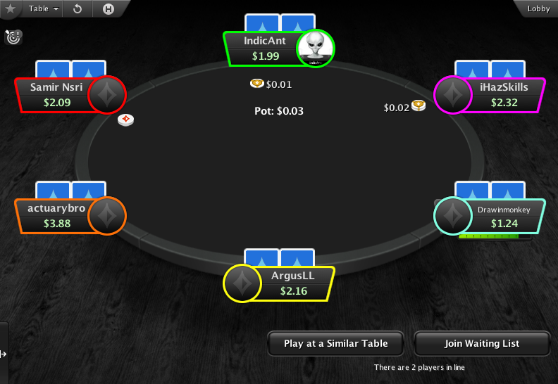 PartyPoker Clone for PokerStars Notes