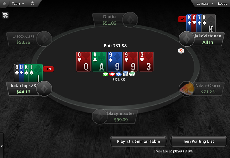 PartyPoker Clone for PokerStars PLO Showdown 2