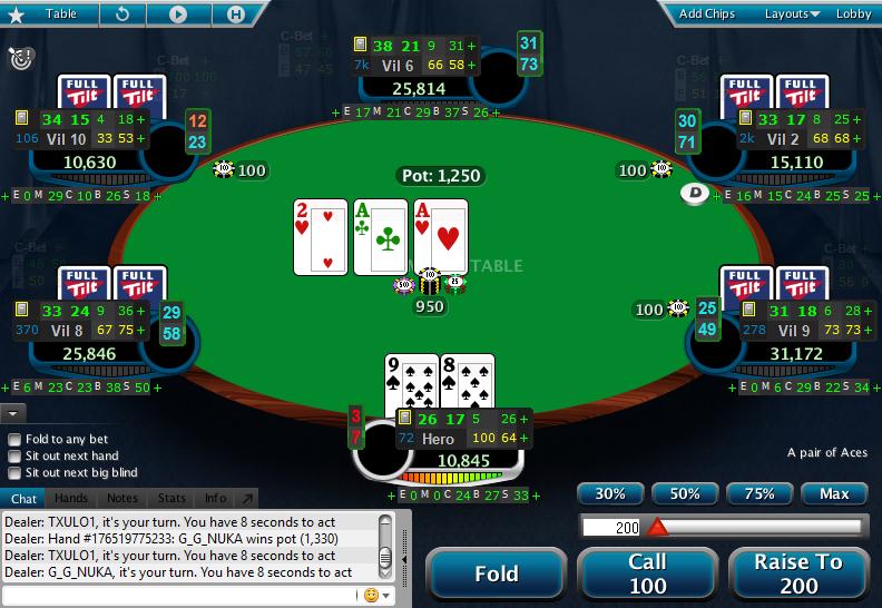 Full Tilt Clone for PokerStars with HUD