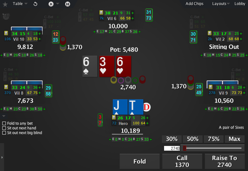 The Zone for PokerStars with HUD